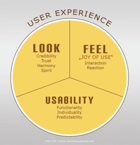 ux-user-experience-look-feel-usability